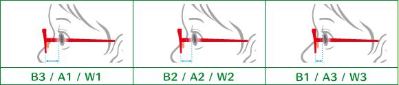 目とレンズの距離画像
